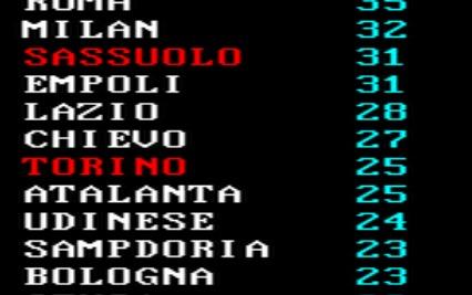 FOTO / Dopo il posticipo tra Milan e Fiorentina, ecco la classifica di Serie A: l'Inter...
