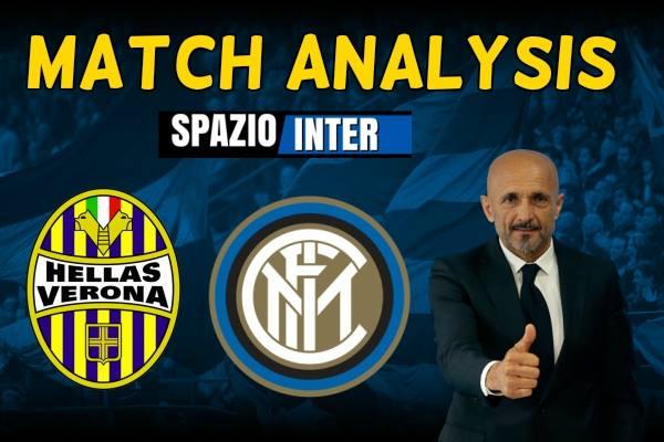 MATCH ANALYSIS Hellas Verona - Inter: vincere per non perdere il passo