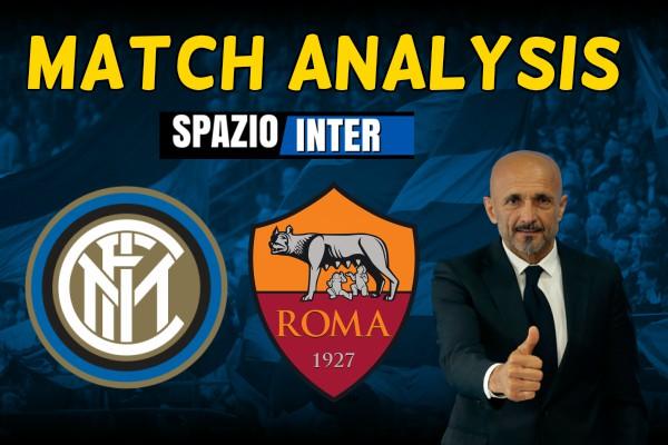 MATCH ANALYSIS - Inter-Roma: nella sfida tra i centravanti conteranno le difese